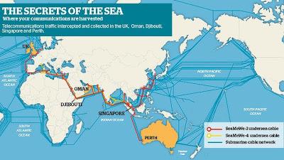 rahasia+jalur+kabel+laut